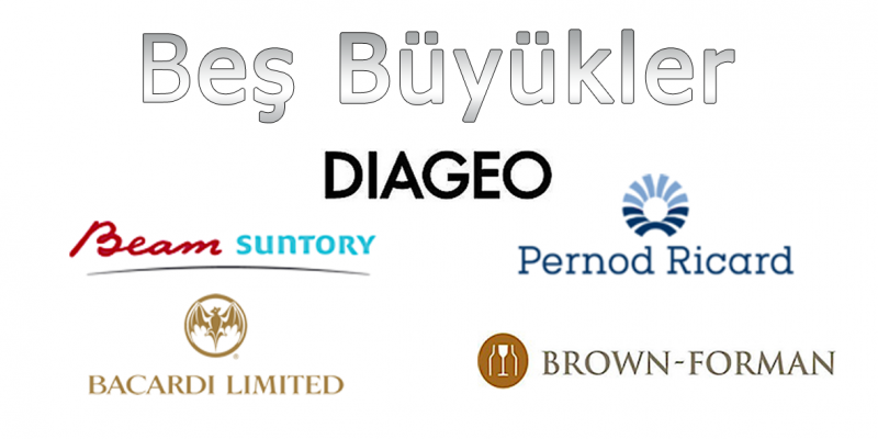 diageo-brown-forman-pernod-ricard-bacardi-limited-beam-suntory